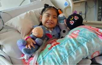 Young Girl Is Finally Home After 9 Months of Hospitalization Due to Coronavirus