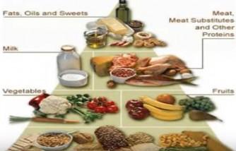 DIABETIC DIET FOOD LIST: Diabetic Food List.